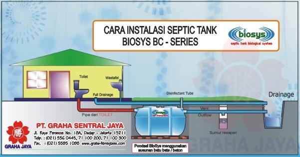 Cara instalasi septic tank biosys tipe bc-series sangat mudah