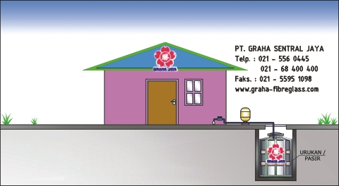Instalasi dan Aplikasi Tangki Air Pendam / Ground Water Tank